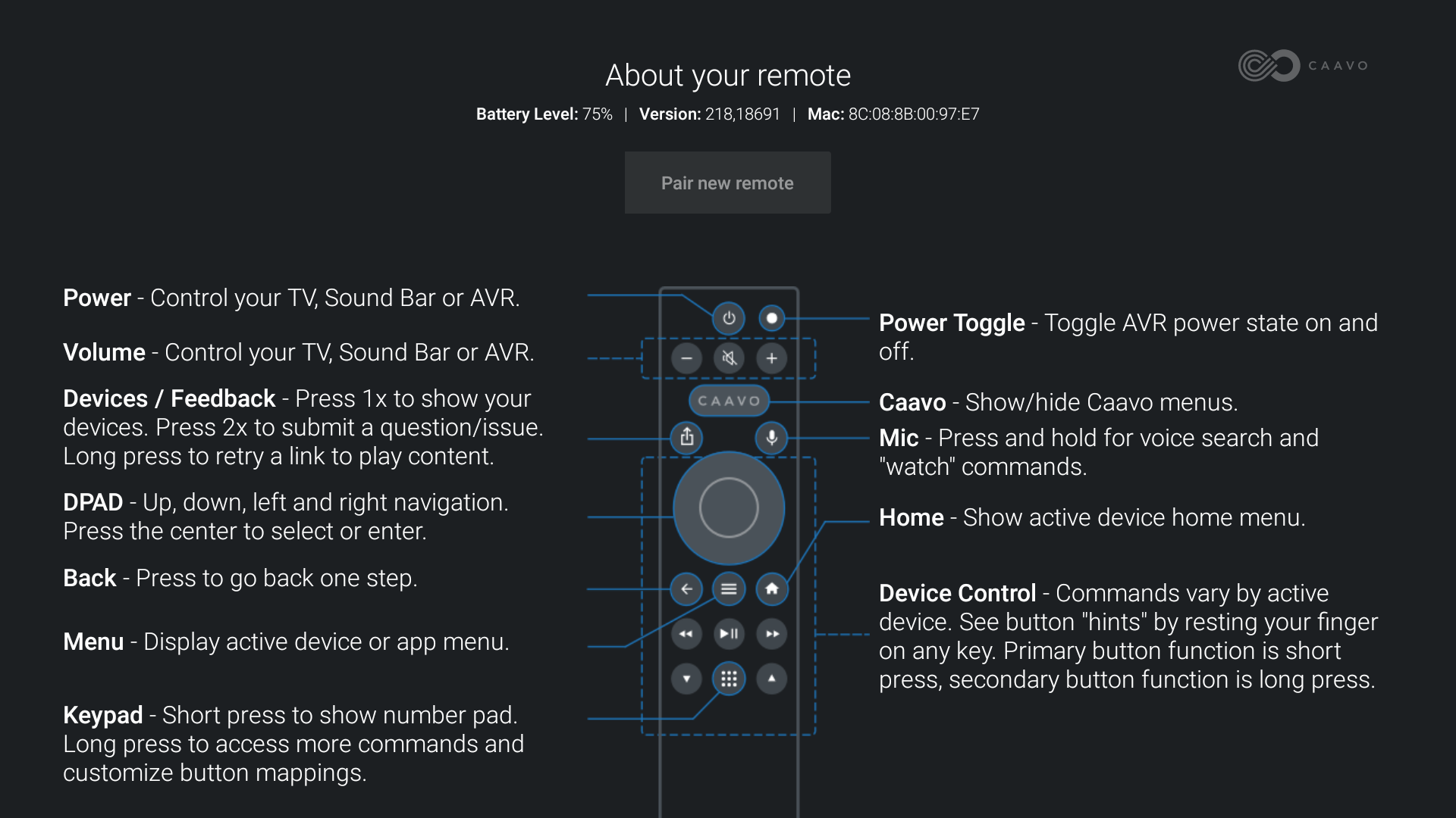 Introduction To Your Control Center Remote – Caavo